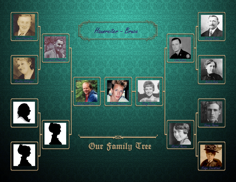 photo book template family history genealogy set 1 quick