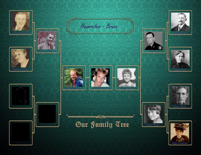 photo book template  family history  u0026 genealogy